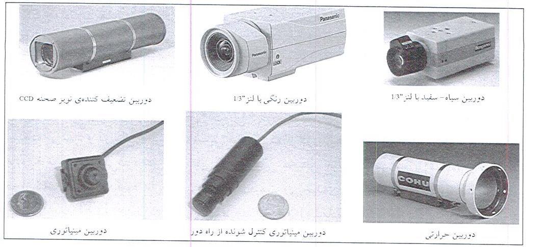 مقایسه لنز دوربین مداربسته با چشم انسان