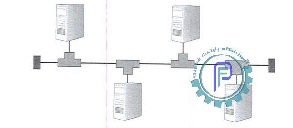 ساختار باس