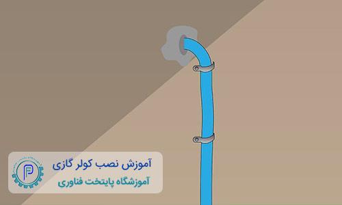 لوله های خروجی کولر گازی