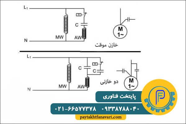 نصب و سیم بندی خازن در موتور القایی دو خازنی