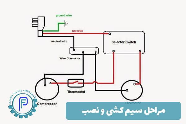 مراحل سیم کشی کولر گازی