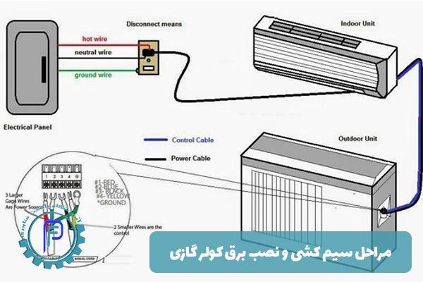مراحل سیم کشی و نصب برق کولر گازی