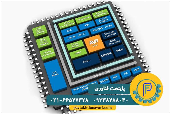 مفهوم پسوندها در میکروکنترلر AVR